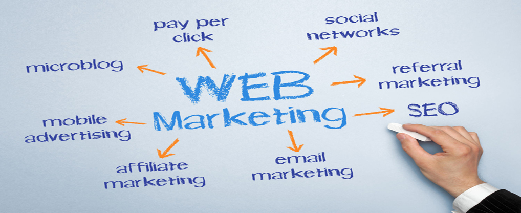 Save your precious time with web marketing